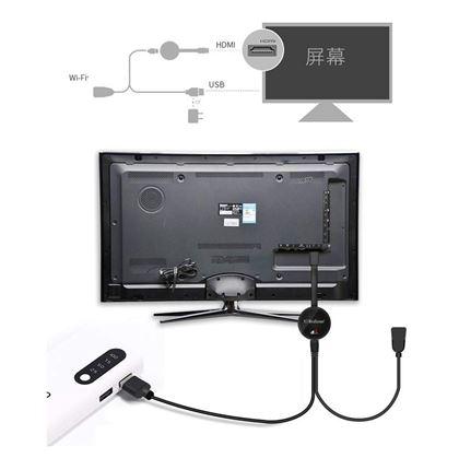 Obrázok z Bezdrôtové prepojenie obrazovky